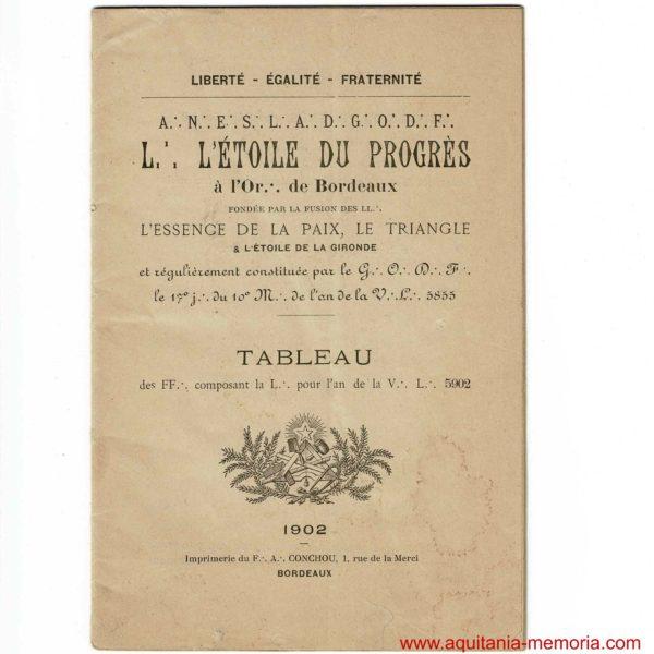 Franc-maçonnerie Bordeaux